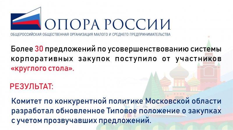 До 30% увеличена доля закупок, проводимых запросом предложений в электронной форме в Московской области